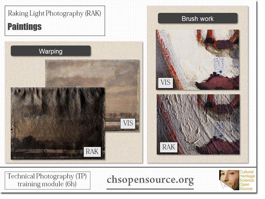 Raking Light Photography Rak Cultural Heritage Science